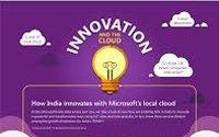 microsoft-public-cloud