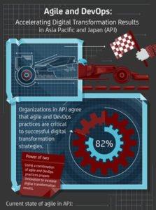 CA-Technologies-APJ