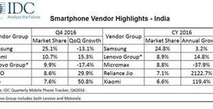 Smartphone-Vendor-Highlights