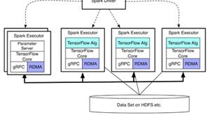 tensor-flow-architecture