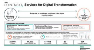 Hewlett-Packard-Enterprise-Pointnext