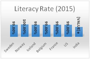 Literacy-rate-2015