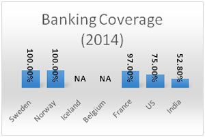 banking-coverage-2014