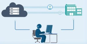 VMware-Horizon-Cloud-on-Microsoft-Azure