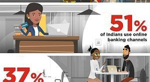 ind infographics