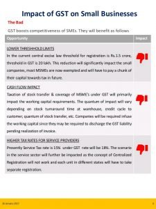 impact-of-gst-on-business