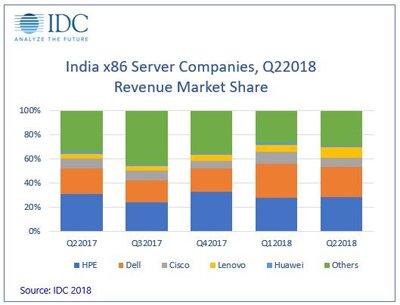 idc-server