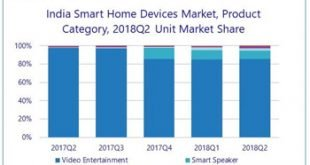idc-smart-home-device