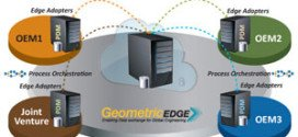 Geometric - Launches GeometricEDGE, a data exchange for global engineering