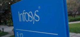 Infosys-Small-Finance-Banks