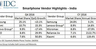 Smartphone-Vendor-Highlights