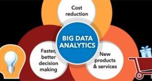 big-data-analysis