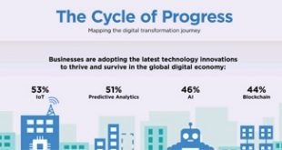 Tata-Communications-digital