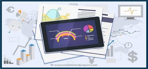 Electronic Document Management System Market Share, Opportunities & Forecast to 2024